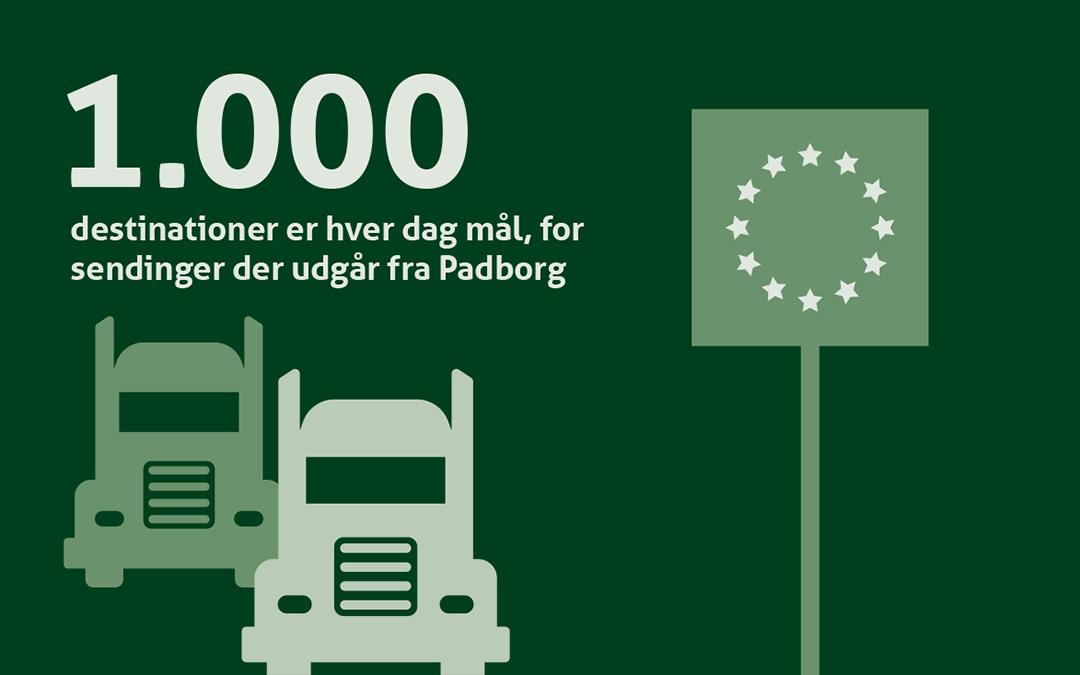 GateDenmark er porten til Europa