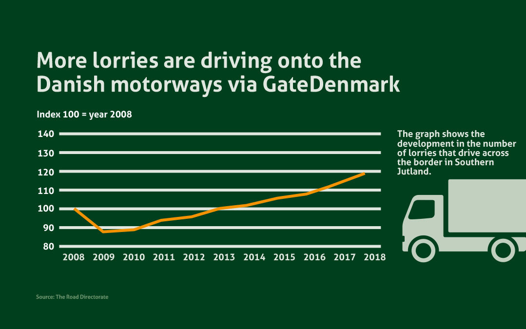 More Lorries on the Roads are a Sign of Economic Progress